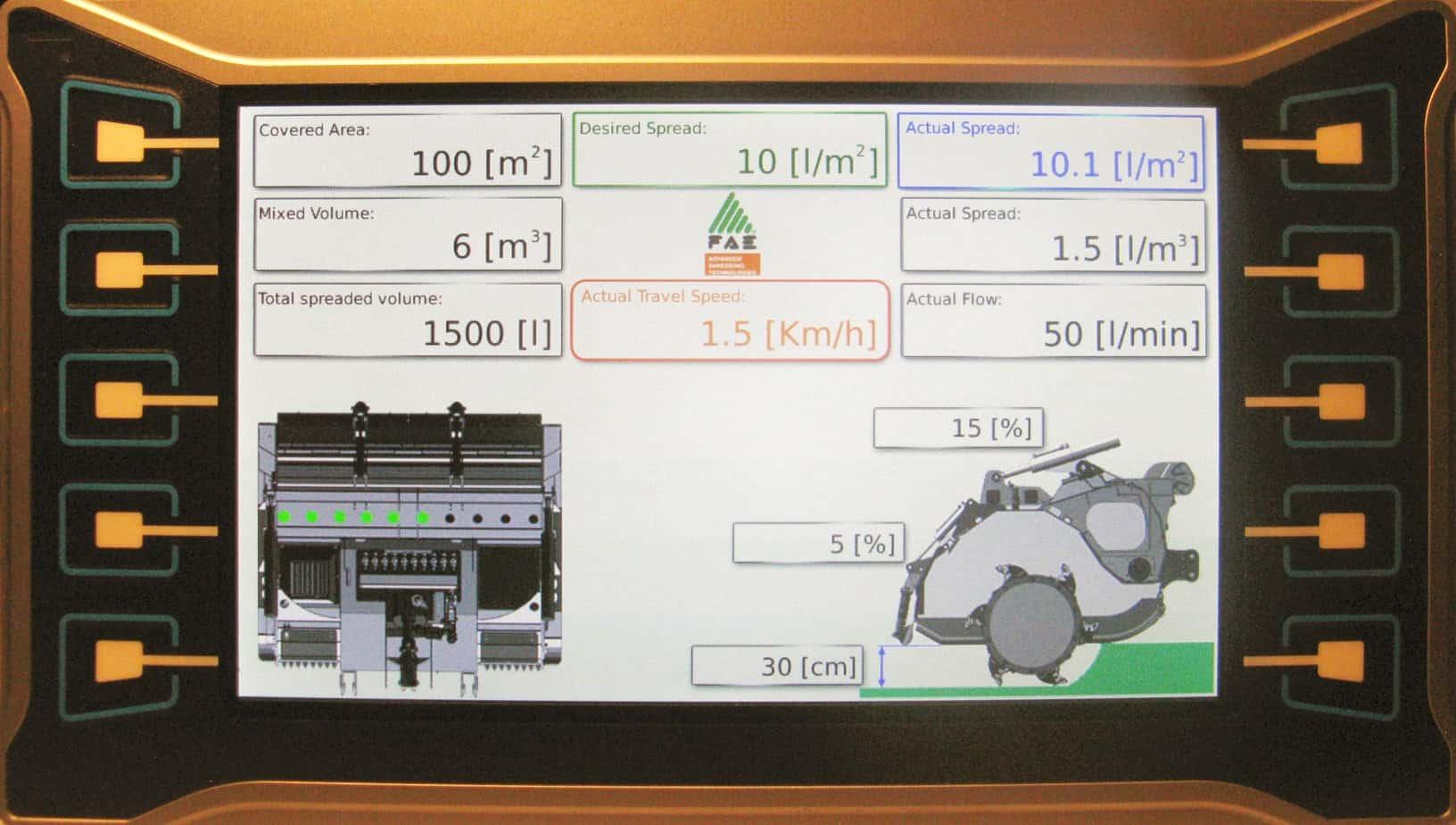 Il dispositivo per le operazioni di regolazione di acqua e legante