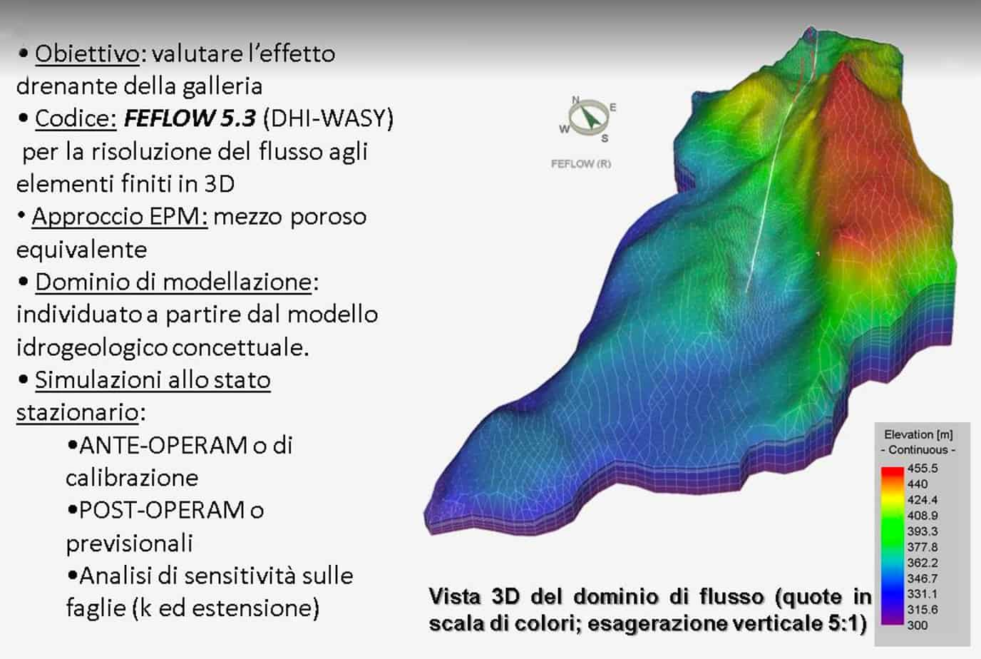 La discretizzazione 3D del modello di flusso