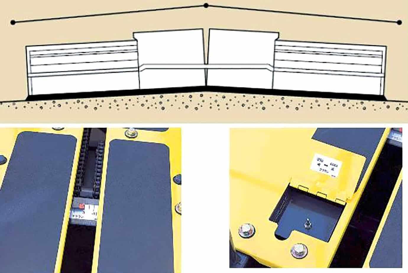 La regolazione idraulica della bombatura permette di adattarsi in modo dinamico alle esigenze progressive del cantiere
