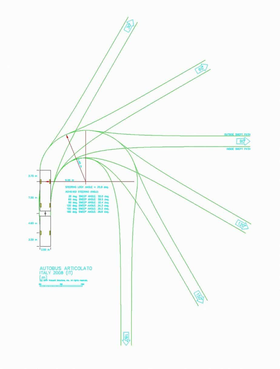 Le traiettorie e la sagoma di ingombro di diversi veicoli stradali