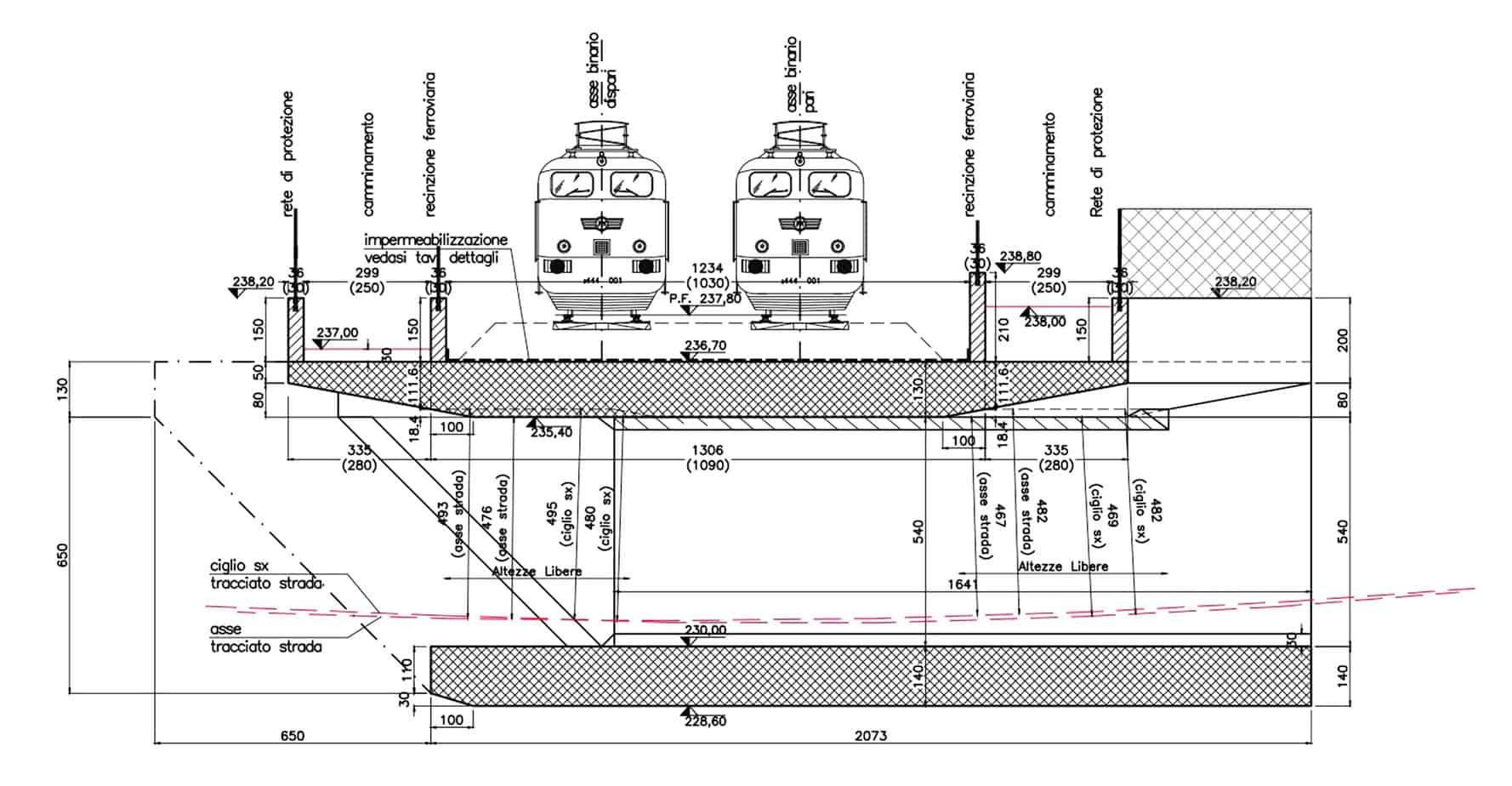 La sezione verticale e longitudinale del monolite (in rosso le livellette dei cigli)