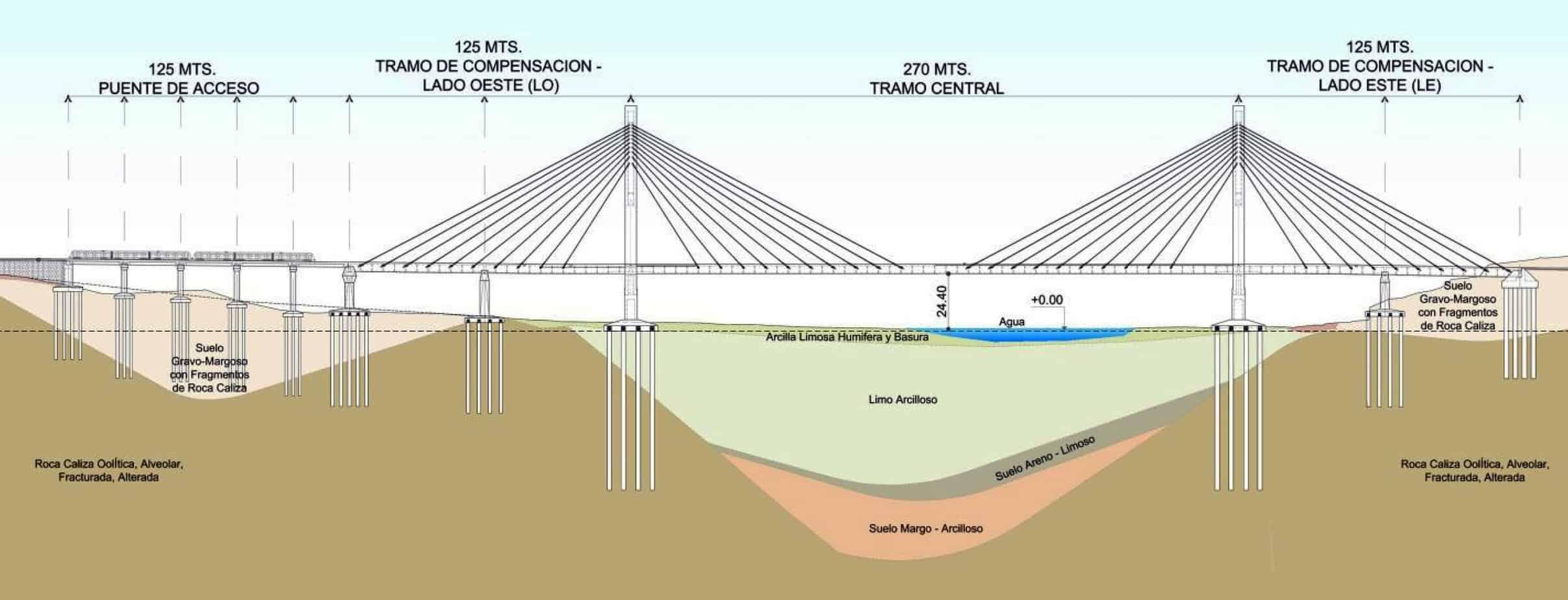 Il prospetto generale del ponte