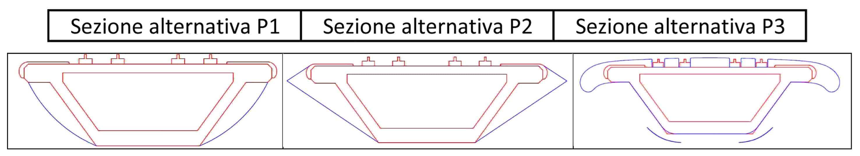 Le sezioni alternative provate