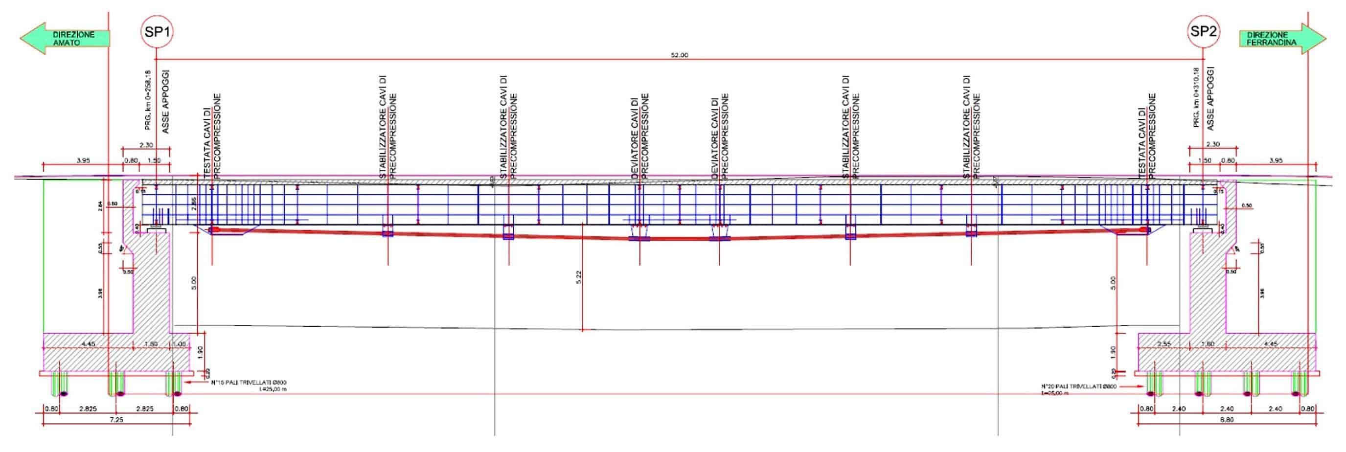 Il profilo longitudinale del ponte nella configurazione finale rinforzata
