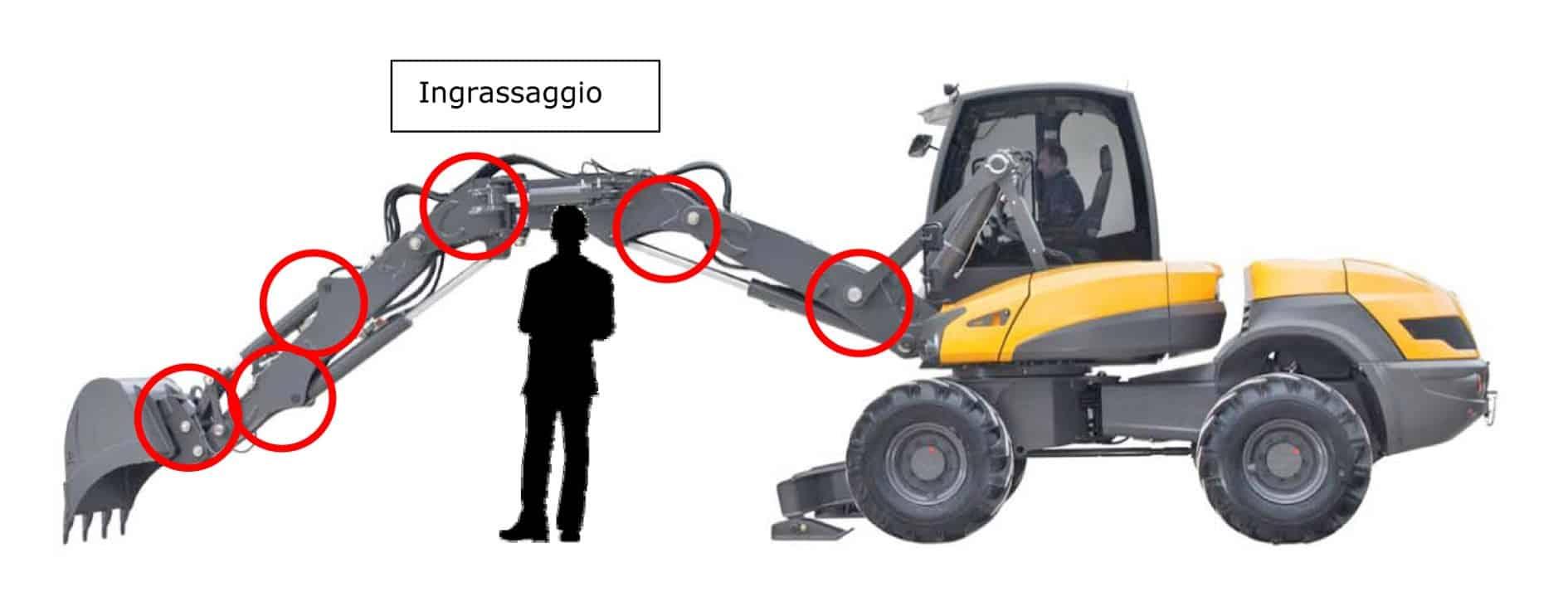 La manutenzione è più semplice da terra, con punti di controllo ad altezza uomo