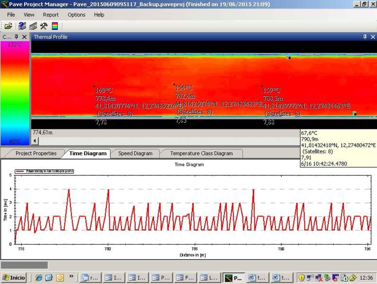 Il grafico relativo la termografia usando lo Shuttle Buggy Remixer per la pavimentazione continua