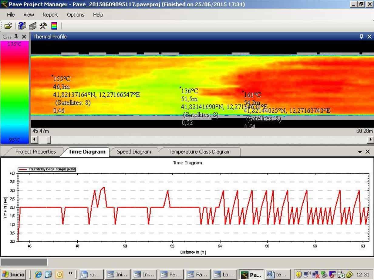 Il grafico relativo la termografia quando i camion vengono scaricati direttamente