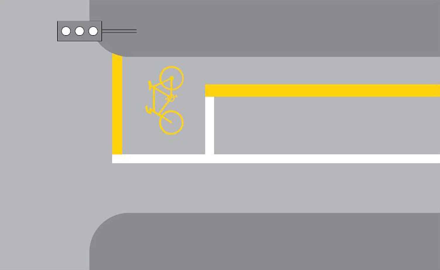 Le corsie ciclabili allargate contemplate nell'art. 74a c.3 permettono a semaforo rosso ai ciclisti di affiancarsi ad altri ciclisti in deroga agli artt. 42 c.3 e 43 c.1 ONC, per poi attraversare l'intersezione a semaforo verde
