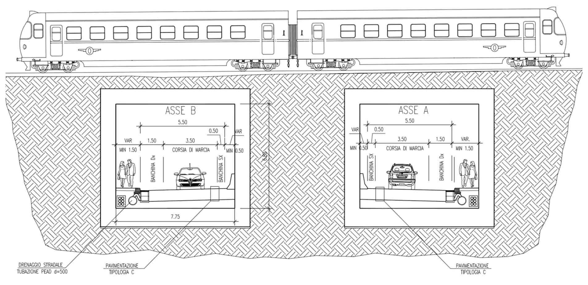La sezione dei monoliti a spinta sotto la ferrovia