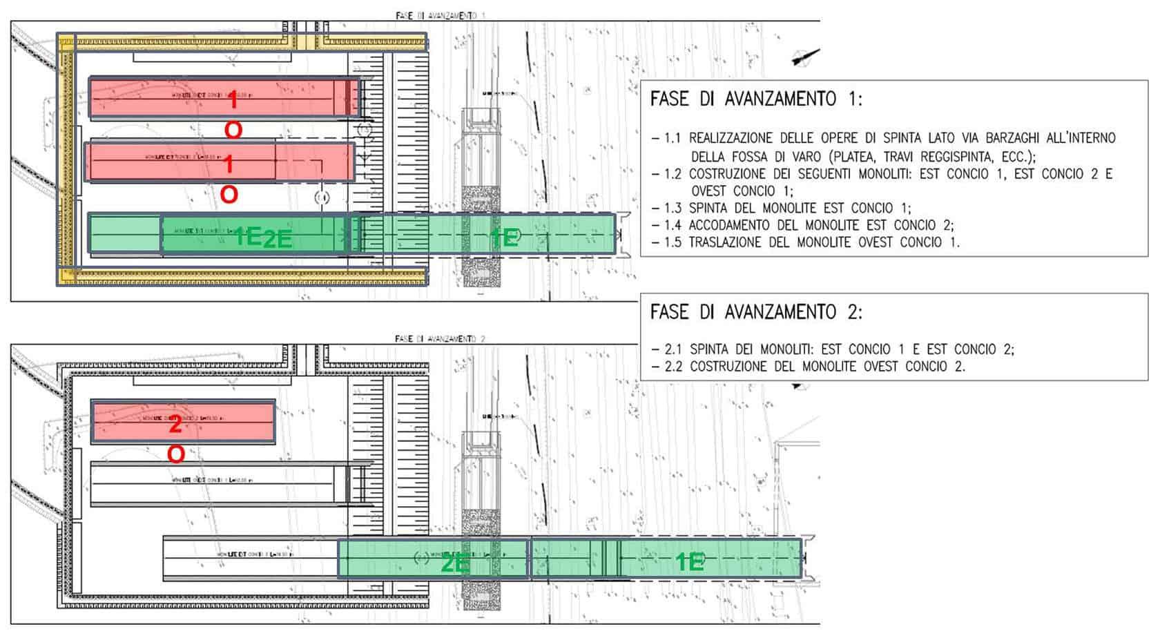 Lo spingitubo veicolare: le fase di avanzamento 1 e 2