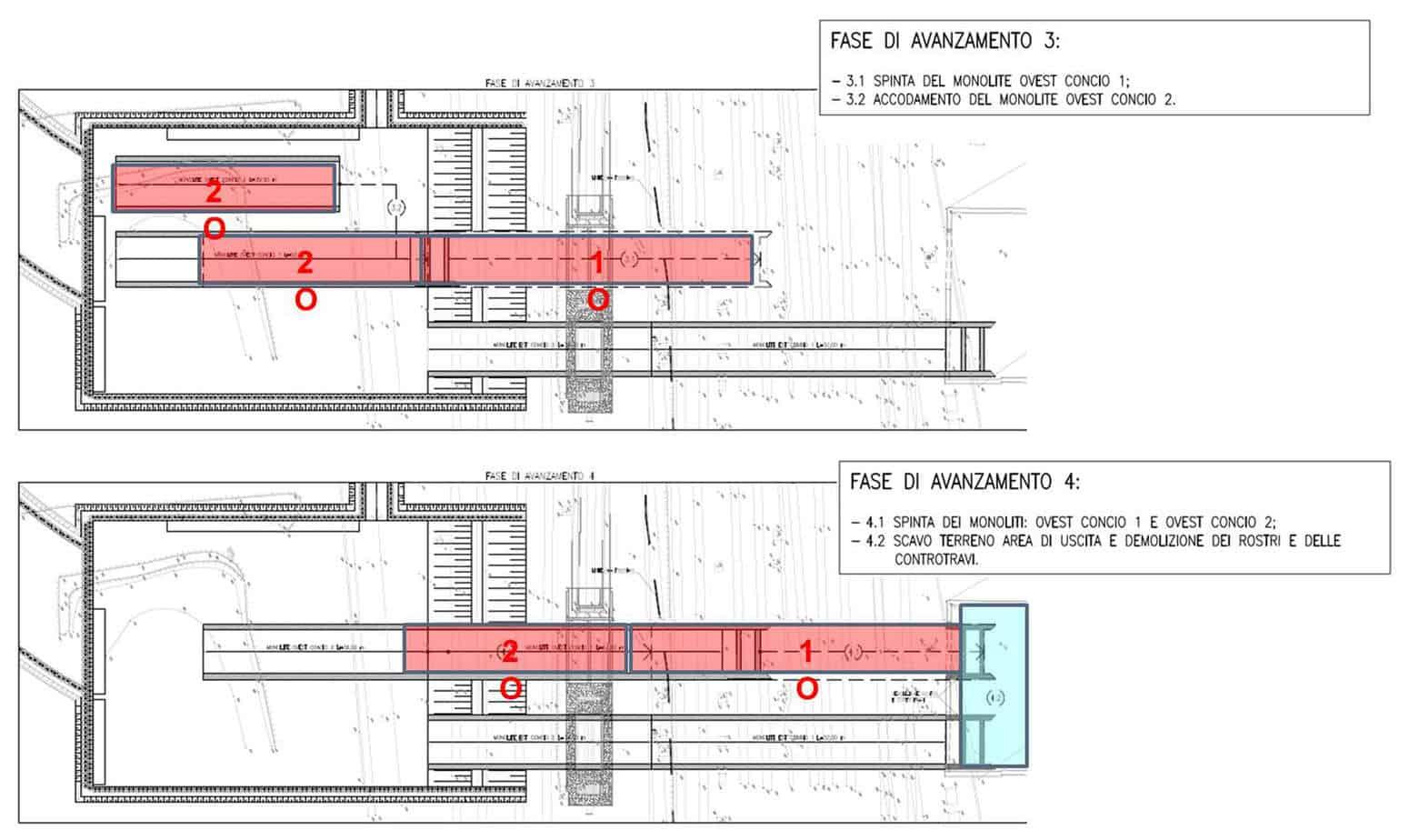 Lo spingitubo veicolare: le fase di avanzamento 3 e 4