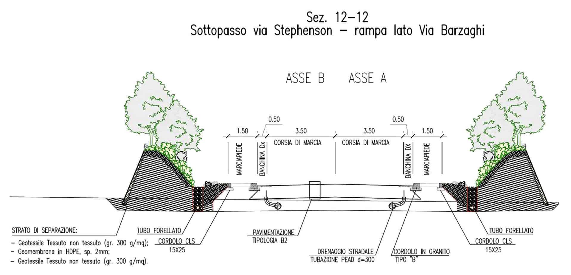 La sezione tipologica della rampa Sud lato Via Barzaghi a raso
