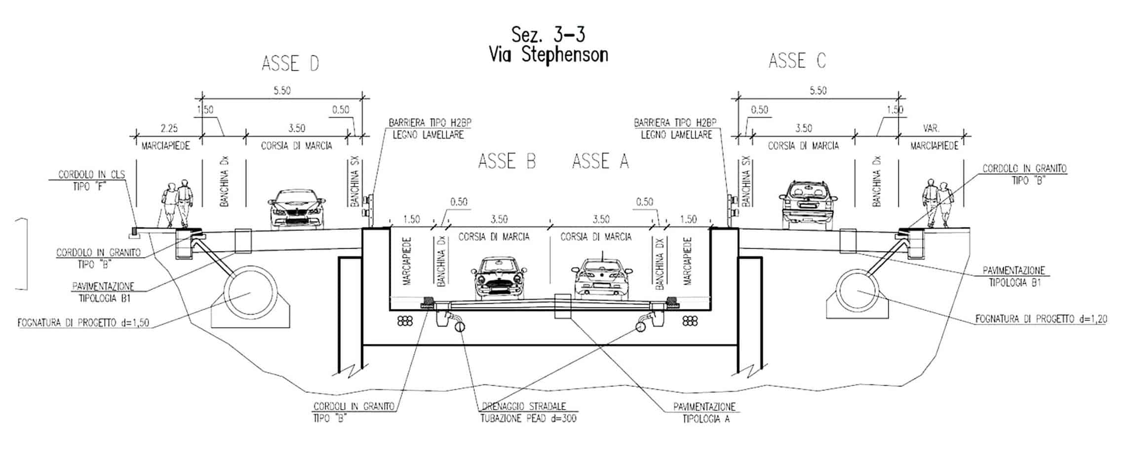 La sezione tipologica della rampa Nord (Via Stephenson)