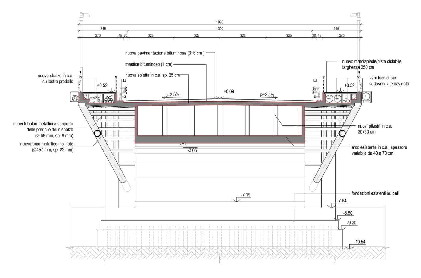 La sezione di progetto con i nuovi archi inclinati e l'allargamento