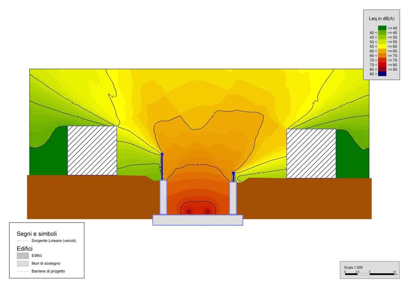 L'onda acustica alterata dall'effetto del terreno, dalla vegetazione, dall'atmosfera e dalla distanza percorsa