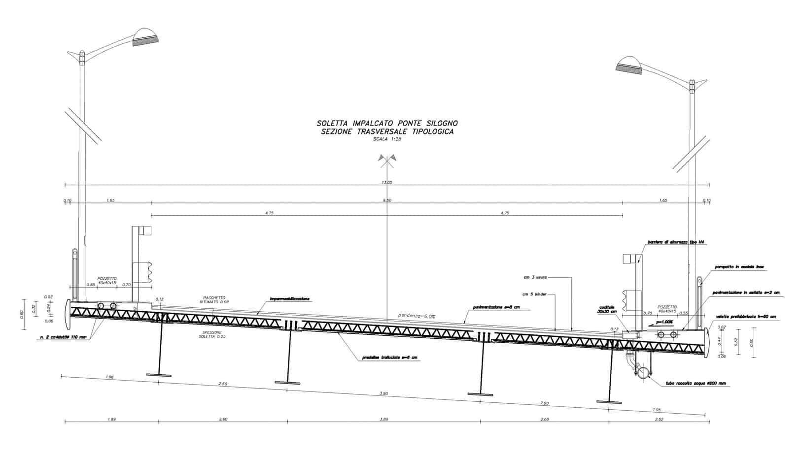 La sezione trasversale dell'impalcato del ponte Silogno