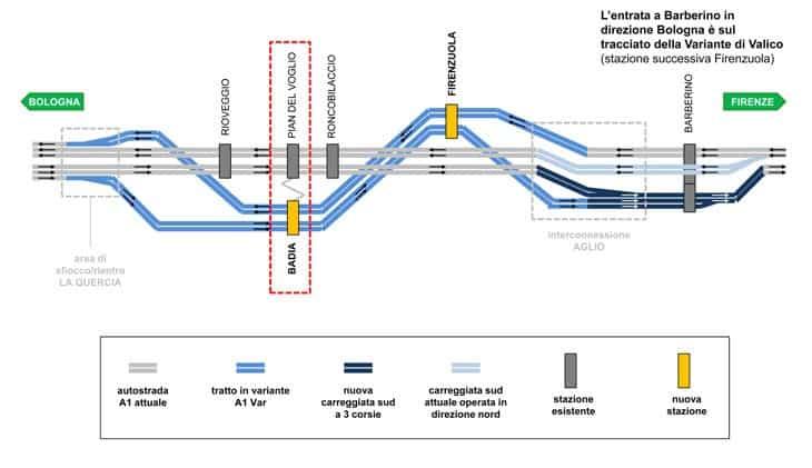 Il collegamento tra il tracciato originario e il nuovo