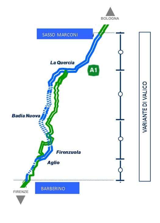 Il tracciato da Sasso Marconi a Barberino