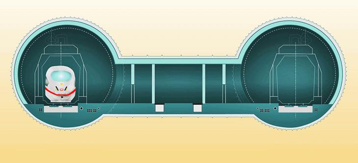 Il tunnel Bossler