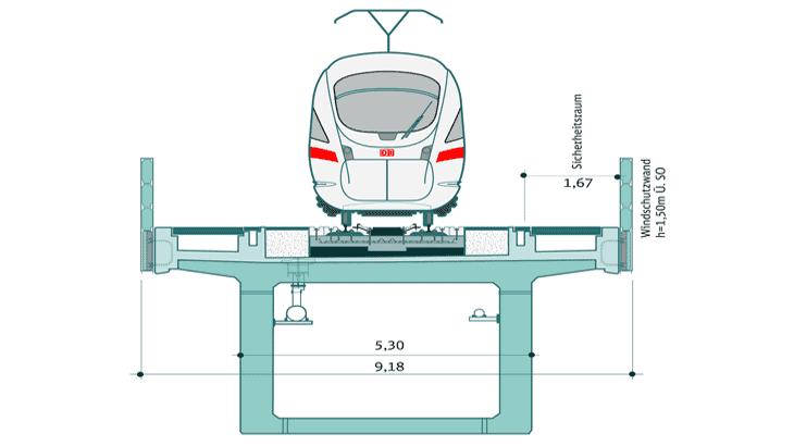 La sezione trasversale del Filstalbrücke