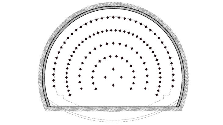 La sezione tipo B2