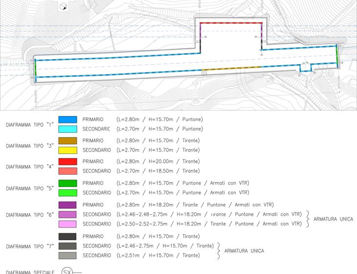 La planimetria del pozzo
