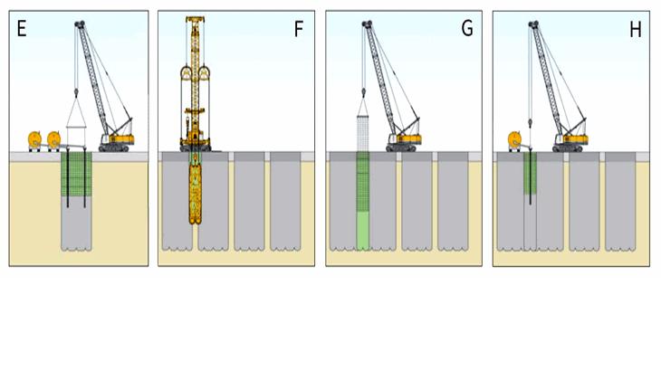 Immagini della sequenza di lavoro