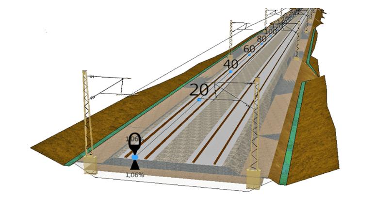 Modello ferroviario tridimensionale
