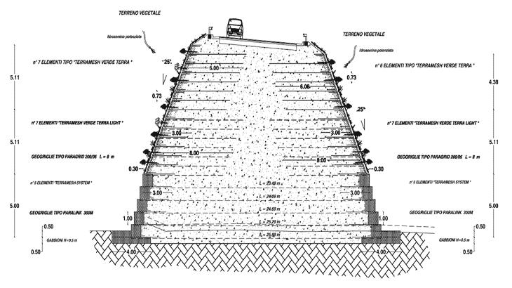 La sezione tipo della struttura