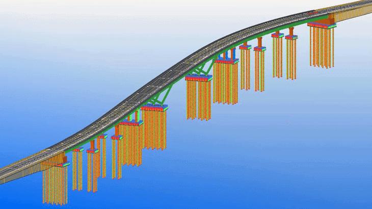 Il modello di ponte