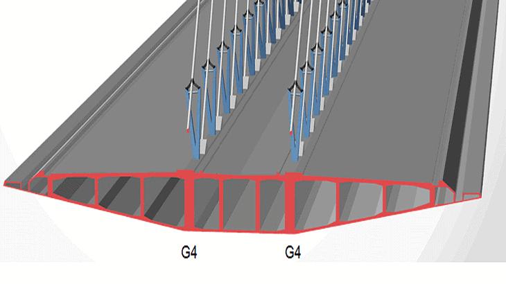 La sezione di impalcato in calcestruzzo