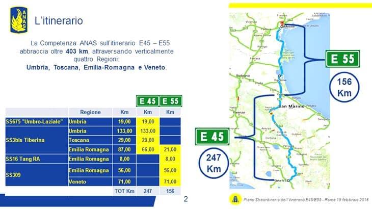 Il potenziamento dell'itinerario E45-E55