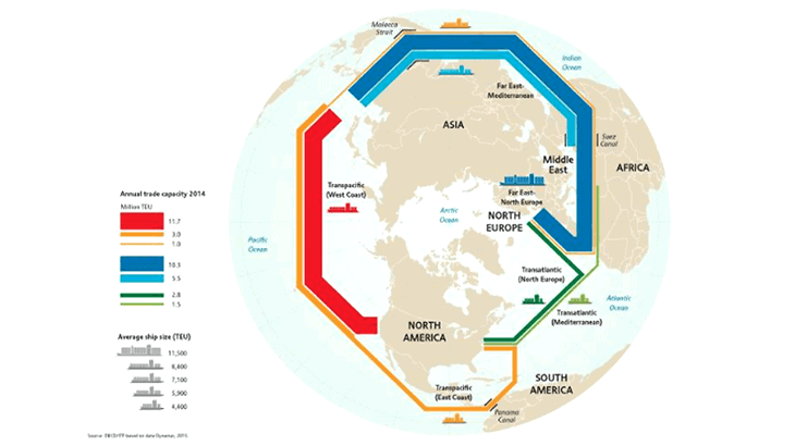Le principali rotte commerciali navi portacontainer