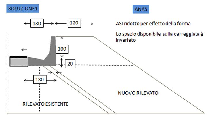 Un esempio di trincee artificiale funzionante