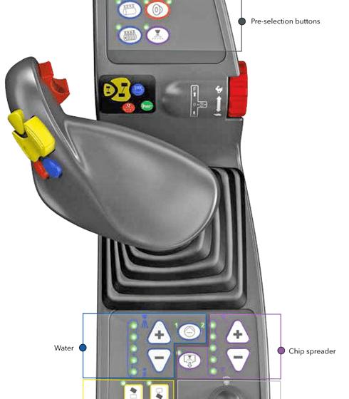 Il sistema di azionamento Easy Drive