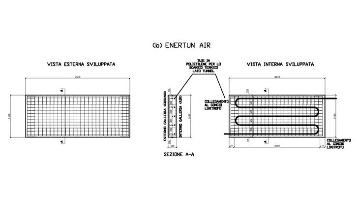 La configurazione Air