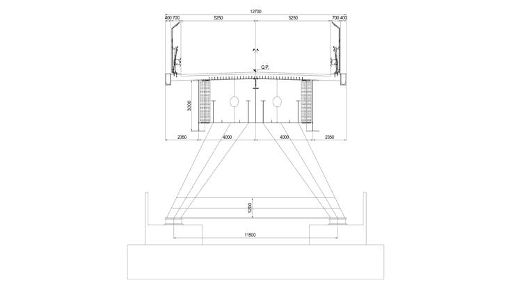 La sezione trasversale