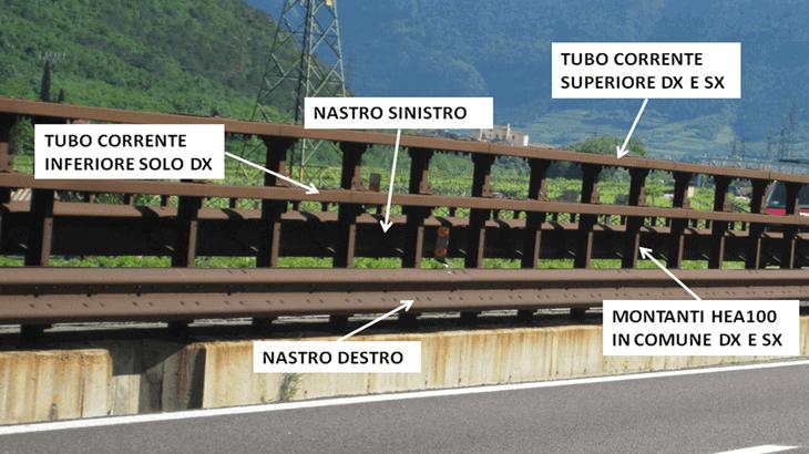 Una barriera spartitraffico in curva a livelli sfalsati