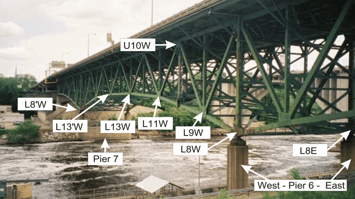 La localizzazione del nodo U10W