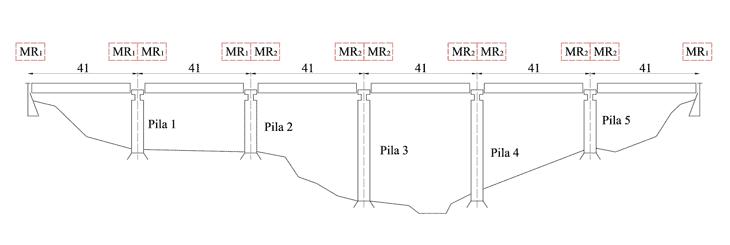 La disposizione dei due tipi di dissipatori magnetoreologici MR1 e MR2