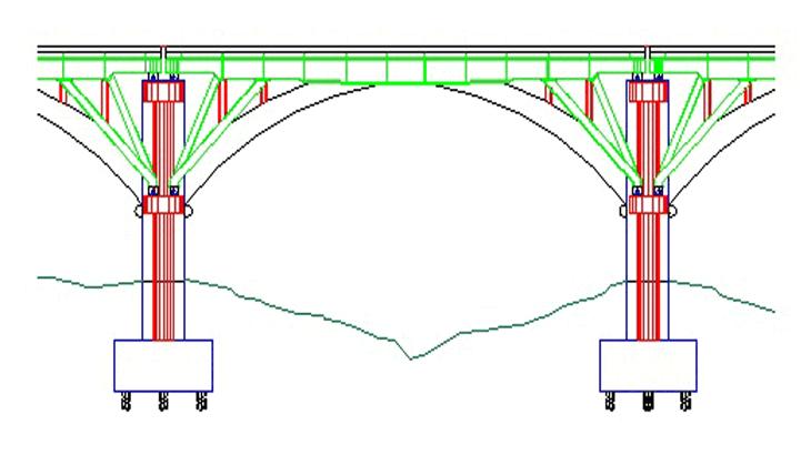Le stampelle che fanno filtrare la presenza del ponte
