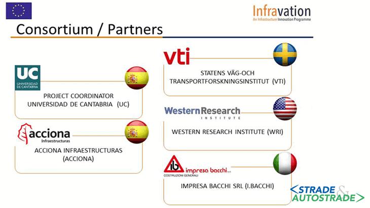I Partners del Consorzio