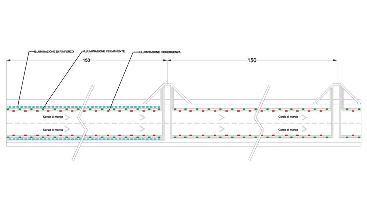 La sezione longitudinale in cui si denota il posizionamento del sistema illuminante