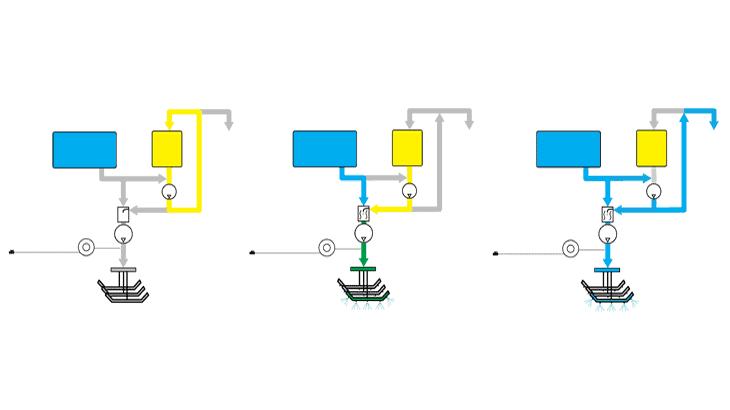 Lo schema del ricircolo del latte di calce, della miscelazione e spruzzatura e del lavaggio dei circuiti