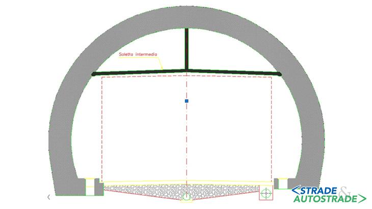Lo schema della sezione costruita