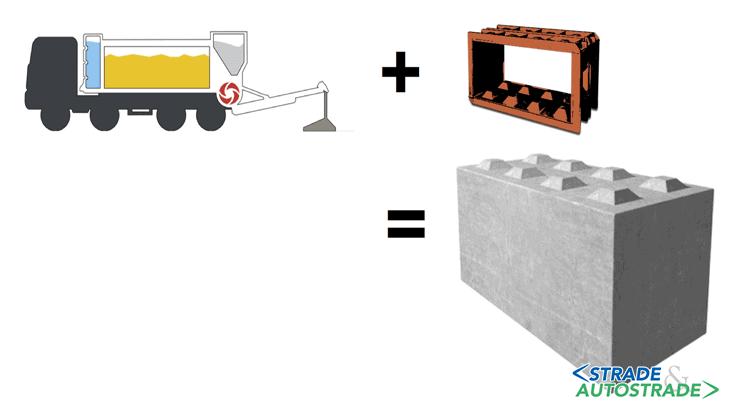 Un sistema che garantisce l'utilizzo del 100% di materiale da demolizione