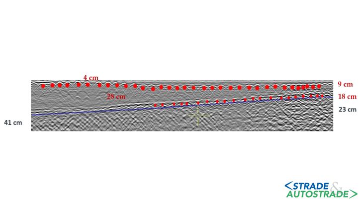 Il radargramma: le iperboli e i punti rossi indicano la presenza di elementi metallici mentre la linea obliqua blu mette in evidenza l'interfaccia finale calcestruzzo-aria. I numeri in rosso rappresentano le profondità degli elementi metallici, quelli in blu gli spessori della struttura