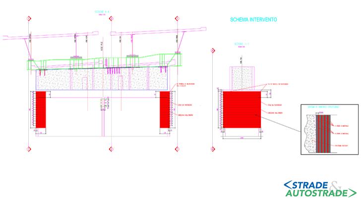 Lo schema di rinforzo con fasce in fibra di carbonio su una pila del viadotto Jannello