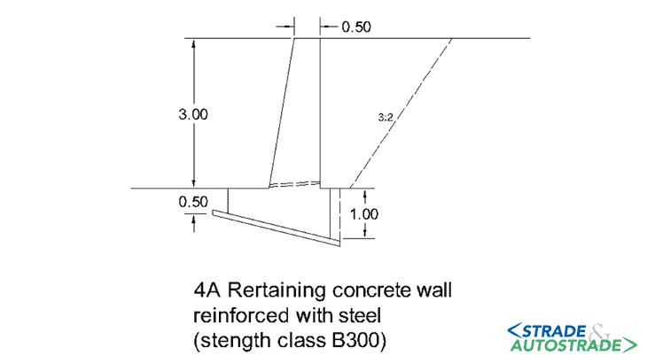 La geometria delle opere di sostegno analizzate