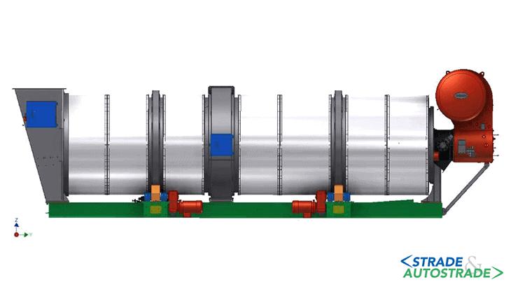 L'essiccatore a scambio diretto con High Recycling Technology